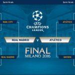 Champions League-Finale: Welcher Madrider Verein gewinnt den Titel?
