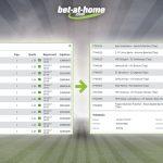 bet-at-home.com: Kombiwette mit 22 Heimsiegen und Quote von 903,53 geht in Erfüllung