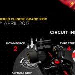 Formel 1: Kopf-an-Kopf Duell zwischen Hamilton und Vettel auch beim Großen Preis von China