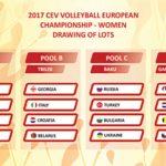 Volleyball-Europameisterschaft 2017: Gibt es auch für die DVV-Damen eine Medaille?